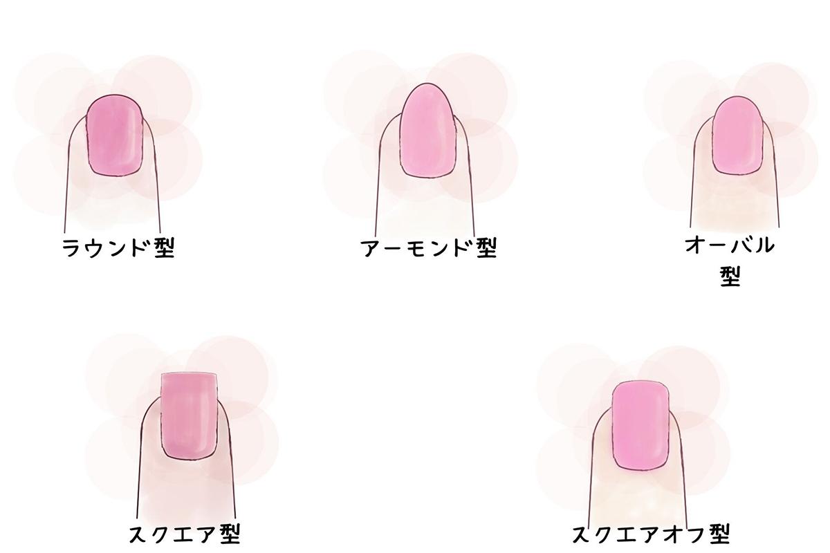 ネイルの形の種類