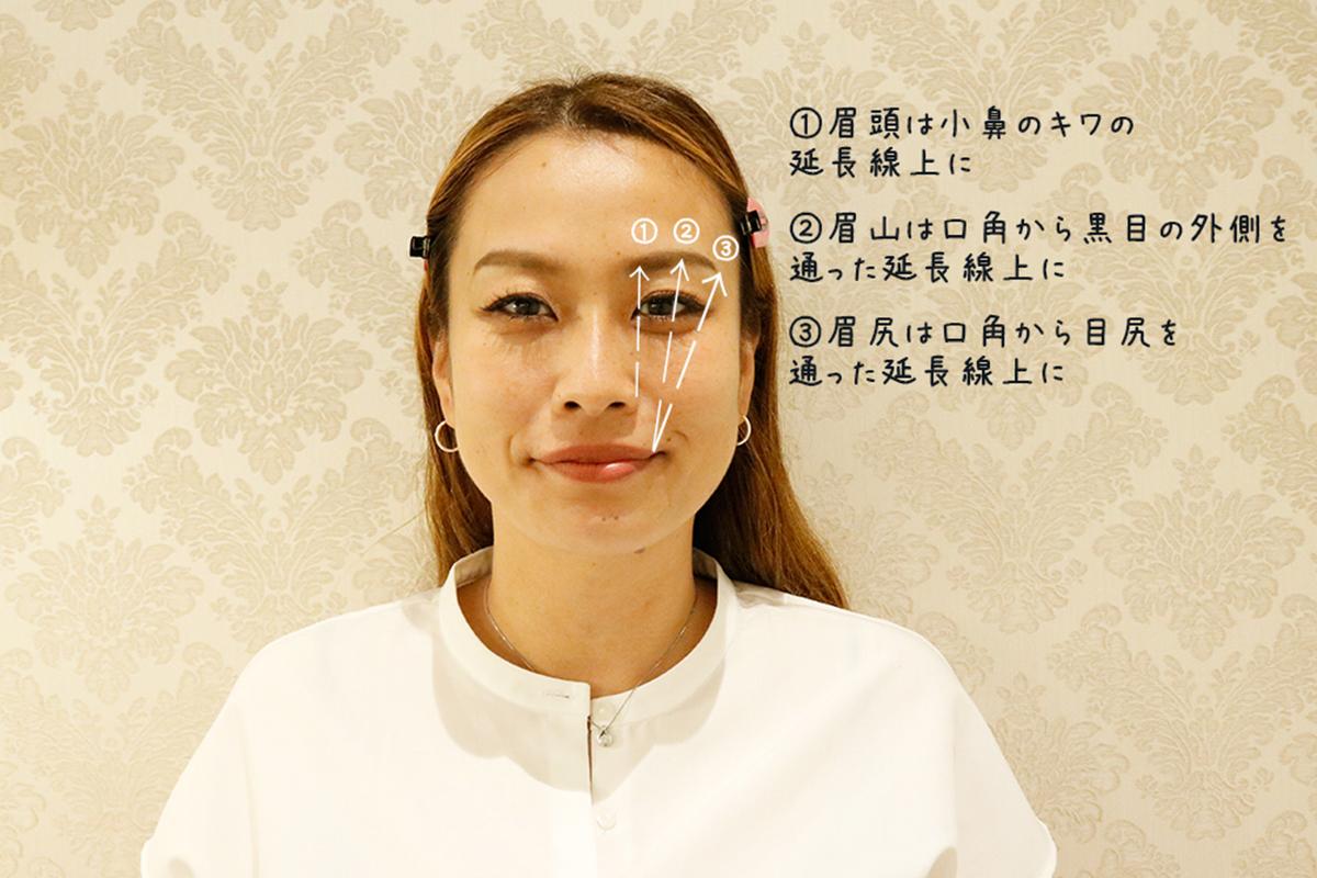 眉毛の位置
