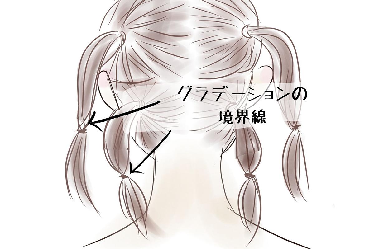 髪のブロッキング