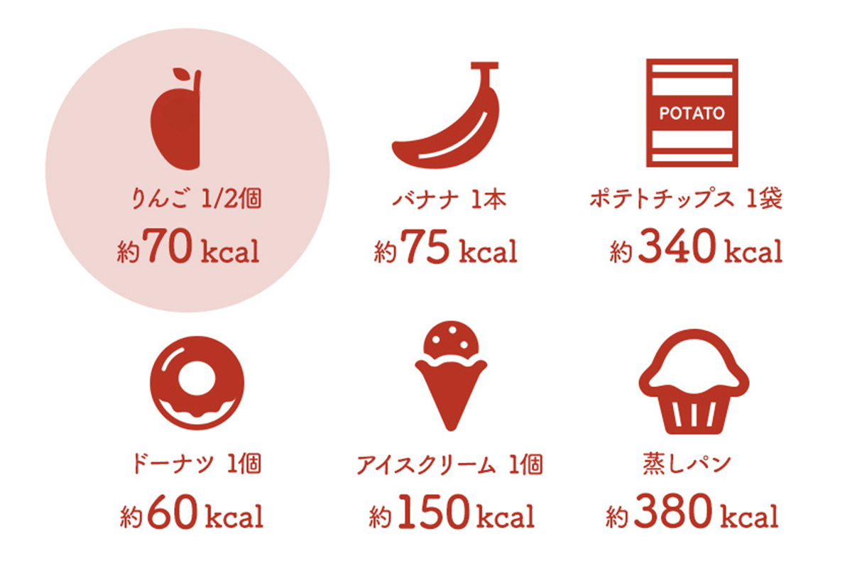 りんごは低カロリー