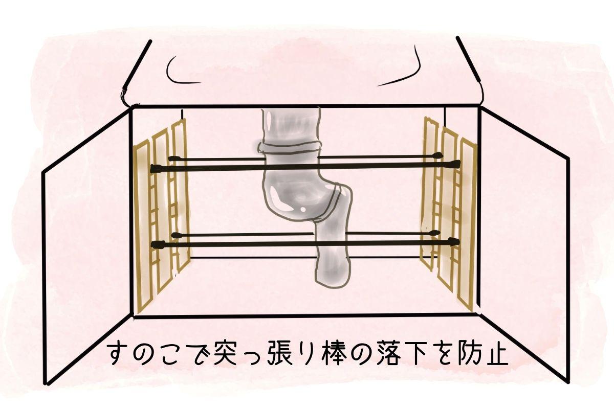 排水管を避けた棚を作る