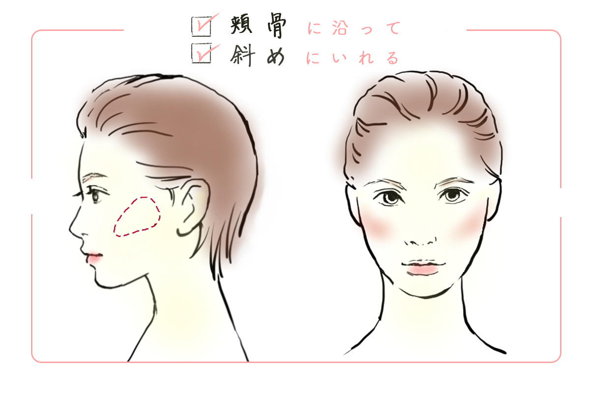 頬骨にそって斜めに入れるチークの塗り方