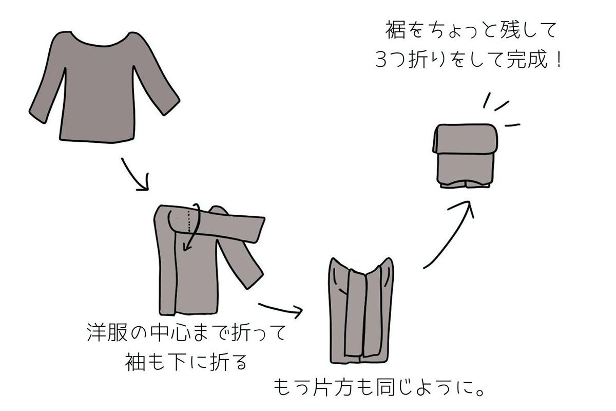 洋服の畳み方のイラスト