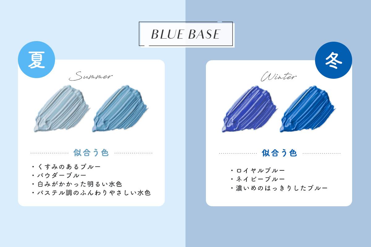 ブルーベースに似合うブルーアイシャドウの色