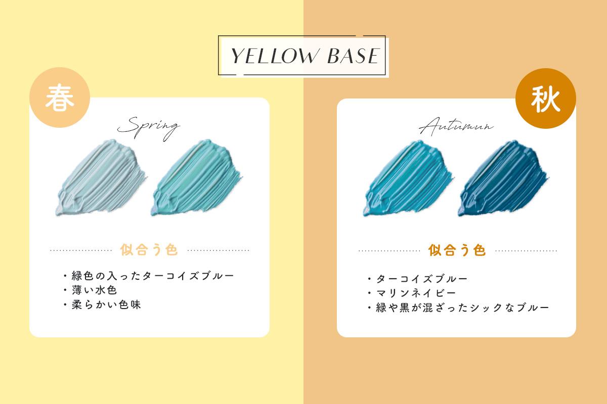 イエローベースに似合うブルーアイシャドウの色